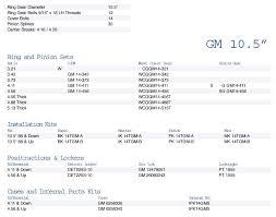 Gm 10 Bolt Identification Chart Pirate4x4 Com Extreme Four Wheel Drive