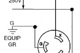 nema l14 30r wiring diagram wiring diagram simonand how to wire l6-30 plug at L6 30r Wiring Diagram