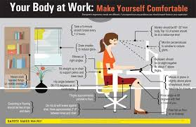 ergonomic office chair for low back pain. gorgeous ergonomic chair for lower back pain ultimate guide to office chairs reviews 2017 low