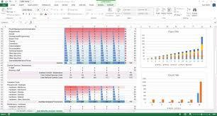 Product Life Cycle Chart Excel Bedowntowndaytona Com