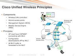 wireless branch office network architecture cisco unified wireless