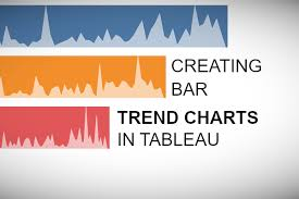 Trend Chart Creating Bar With Trend Chart In Tableau Tableau Magic