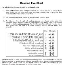 Reading Glasses Size Chart Reading Eye Chart Printout Eye Chart Reading Charts Reading