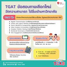 Plook TCAS - #dek64 #dek65 ศึกษาให้ดี ข้อสอบ TGAT คืออะไร...