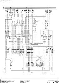 peugeot boxer 3 wiring diagram wiring diagram & electricity basics Simple Wiring Diagrams at Coherent G150 Wiring Diagram
