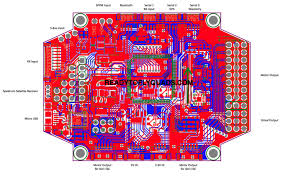 witespy pro ez3 0 flight controller the evolution of mega rc this image has been resized click this bar to view the full image the original image is sized 1024x635