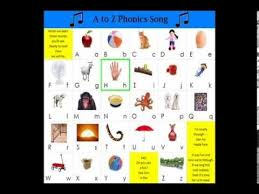 Sing Spell Read And Write Alphabet Chart A To Z Phonics Song From Sing Spell Read Write By Sue