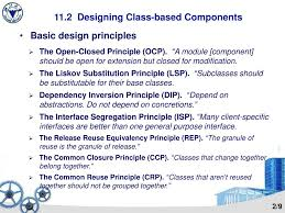 Designing Class Based Components Ppt Chapter 11 Modeling Component Level Design Powerpoint