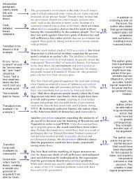 introduction persuasive essay school uniforms leadership essay introduction persuasive essay school uniforms
