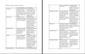 Articles Vs Constitution Chart Alice Pan