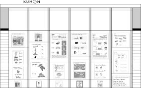 Kumon Reading Levels Pdf Document