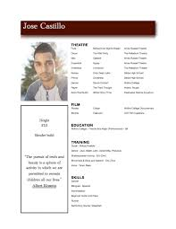 kids acting resume cipanewsletter at home mom resume gpa on resume example kids acting resume