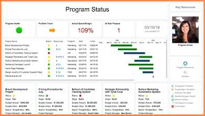 Onenote 2010 Project Management Templates Project Management Onenote Template Seraffino Com