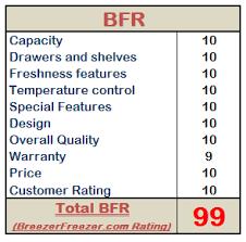 lg refrigerator lsxs26366s. breezerfreezer.com rating \u2013 lg lsxs26366s lg refrigerator lsxs26366s