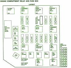 hyundai excel 1995 fuse box diagram fixya i need a diagram of the fuse box located on the interior of a 1995 hyundai sonata