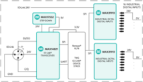 maxrefdes36 io link 16 channel digital input hub the maxrefdes36 reference design block diagram