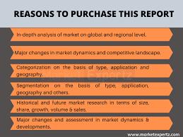 Scandium Oxide Price Chart Scandium Oxide Market 2019 2026 In Depth Analysis By Key