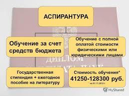 Презентация на тему i этап Подготовка кандидатской диссертации  3 АСПИРАНТУРА