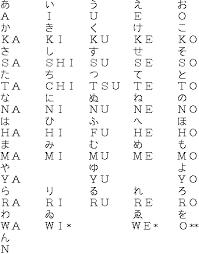 Japanese Hiraqana