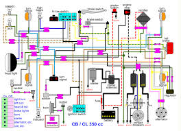 honda cb160 wiring wiring diagram libraries honda cb160 wiring diagram wiring diagrams besthonda cb160 wiring wiring diagrams schematic 1994 honda accord wiring