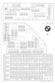bmw f07 fuse box diagram bmw wiring diagrams online