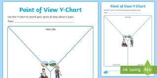 Y Chart Diagram Point Of View Y Chart Worksheet Worksheet Persuasive