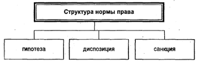 Найден Структура финансового права курсовая Структура финансового права курсовая в деталях
