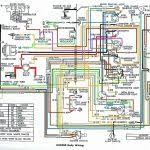 wiring diagram in plc wsmce org wiring diagram for trailer lights from hi lo trailer awesome saab 9 5 wiring diagrams diagram