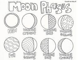 fa4f5dc4b62cb22e2e0fc21ac2b3ec5a space theme moon coloring pages 25 best ideas about solar system on pinterest space systems on space worksheets for kids