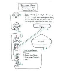 4 way telecaster wiring diagram wiring library wiring diagram tele 4 way switch dpdt reverse control plate