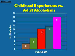 Aces Charting System Got Your Ace Score Aces Too High