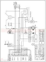 chinese 125cc atv wiring diagram simple 110cc chinese atv wiring chinese 125cc atv wiring diagram simple 110cc chinese atv wiring diagram originalstylophone wiring diagram