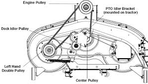 cub cadet lawn mower wiring diagram wirdig mtd 46 mower deck belt diagram car interior design
