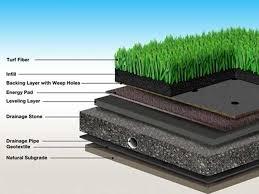 artificial grass installation. Professional-sports-systems-synthetic-turf-installation Professional Sports Artificial Grass Installation C