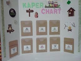 Junior Kaper Chart Printable 40 Right Brownie Kaper Chart Template