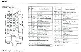 99 00 civic fuse box diagram within 1999 honda luxury wiring si snap 99-00 civic fuse box diagram medium size of 99 00 civic fuse box diagram within 1999 honda luxury wiring wiring diagram