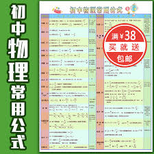 Physics Conversion Chart Junior Physics Commonly Used Formula Chart Common Formula
