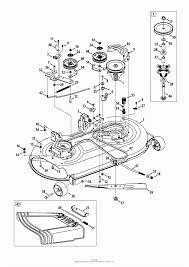 Yard machine parts diagram new wiring diagram 2018