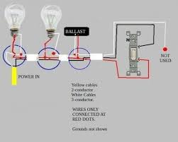 sun blaze workhorse ballast wiring diagram for 7 sun automotive workhorse 7 ballast wiring diagram for sun blaze 44 workhorse