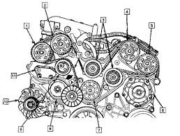 similiar chevy lumina engine diagram keywords 1997 chevy lumina engine diagram