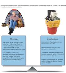 mastering strategic management flatworld figure 5 3 executing a low cost strategy