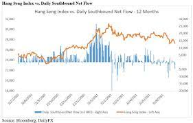 Dow Jones Live: Dow Chart, DJIA ...