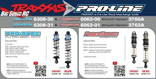 Shocks By Length Chart Pro Line Guide For Interchanging With Traxxas Shocks Big