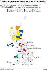 Marginal Seats 2019 Where Are The Seats That Could Turn The