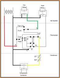 furnace wiring diagram to thermostat wire center \u2022  gas furnace wiring diagram awesome honeywell thermostat of 2 rh natebird me basic furnace wiring diagram honeywell thermostat wiring diagram