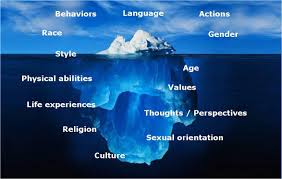 hemingway iceberg principle the old man the iceberg theory and the  ernest miller on emaze try the iceberg theory write like hemingway spektspekt