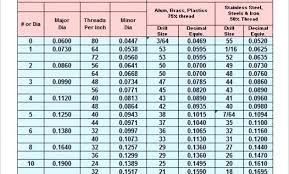 Metric Fine Thread Chart Metric Fine Thread Online Charts Collection
