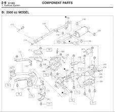 similiar subaru engine schematic keywords subaru outback engine diagram further 1996 subaru legacy engine wiring