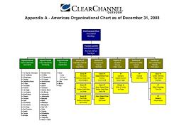Company Organizational Chart Ceo Company Organizational Chart Ceo Boots Organisational Chart