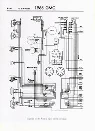 wiring diagram 1972 gmc pickup schematics and wiring diagrams chevy truck fuse block diagrams chuck 39 s pages